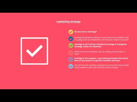 understanding marketing strategy - quick overview
