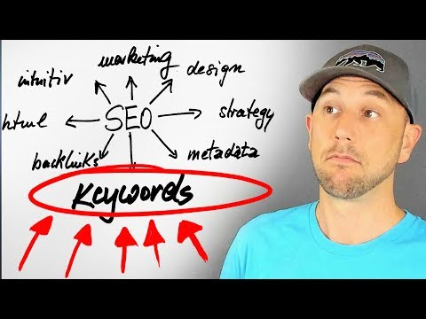 Top 5 Free Keyword Suggestion Tools - Get More Great Blog Ideas, Video Ideas & Podcast Topic Ideas