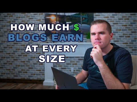 How much a blog can earn at 1K, 10K, and 100K page views